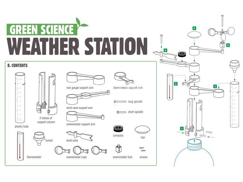 kép nagyítása 4M időjárás figyelő állomás készlet