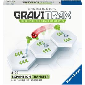 Gravtirax transzfer